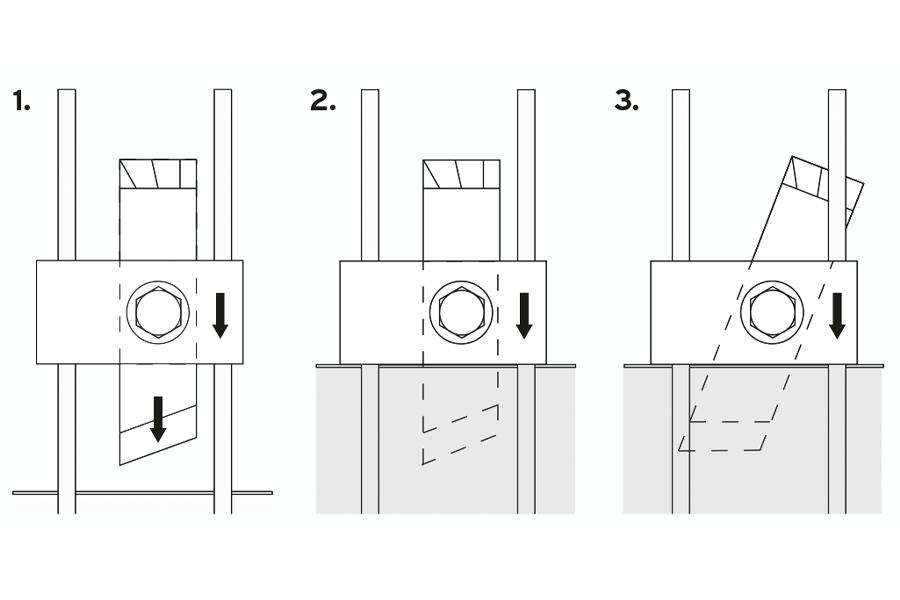 Lindapter GF Clip Installation