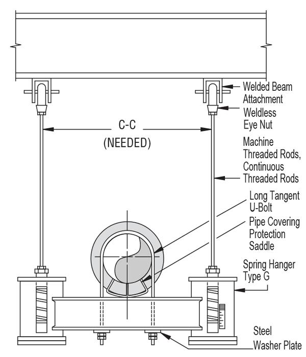 Figure 137 Installation Drawing