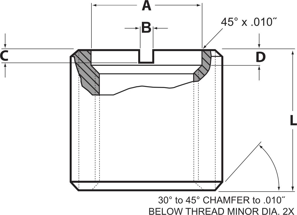 Standard Wall Thread Inserts for Metal dimensions