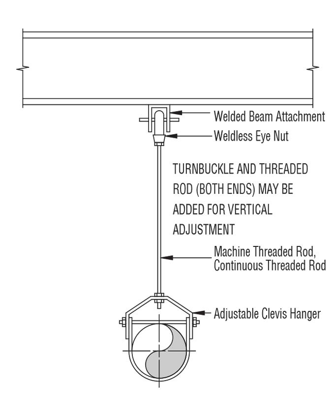 Figure 260 Installation Drawing