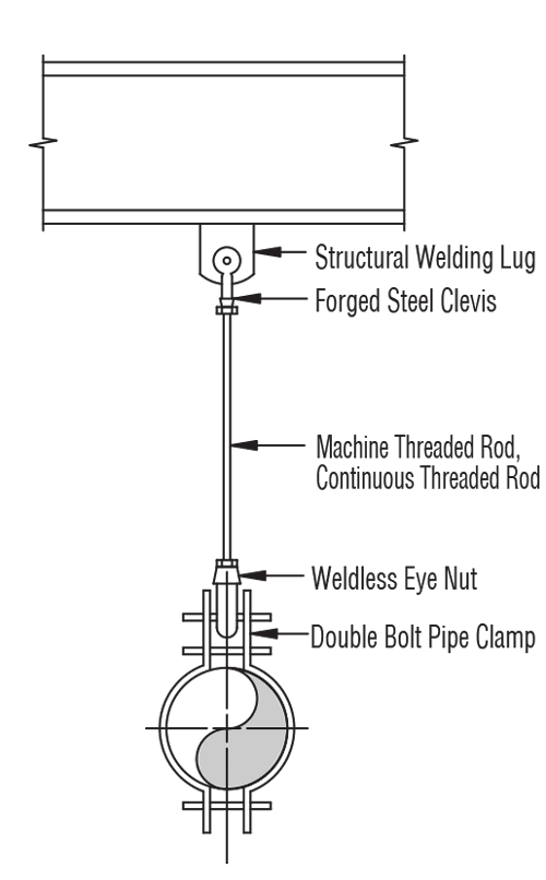 Figure 295 Installation Drawing