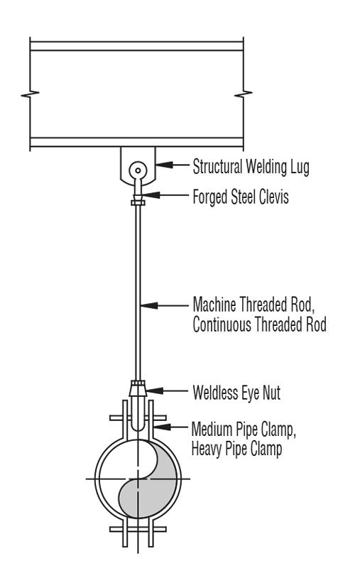 Figure 299 Installation Drawing