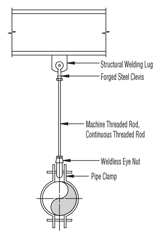 Figure 55 Installation Drawing