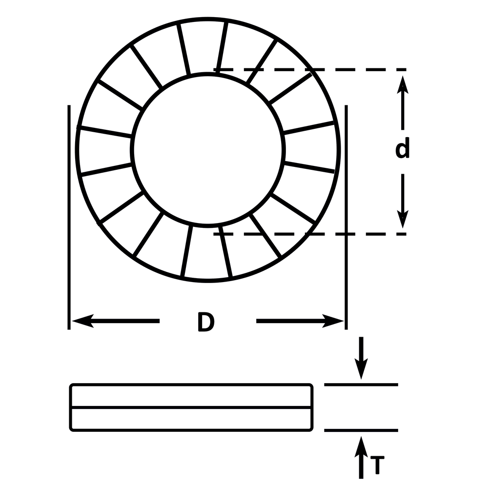 Nord-Lock Stainless Steel Washer dimensions
