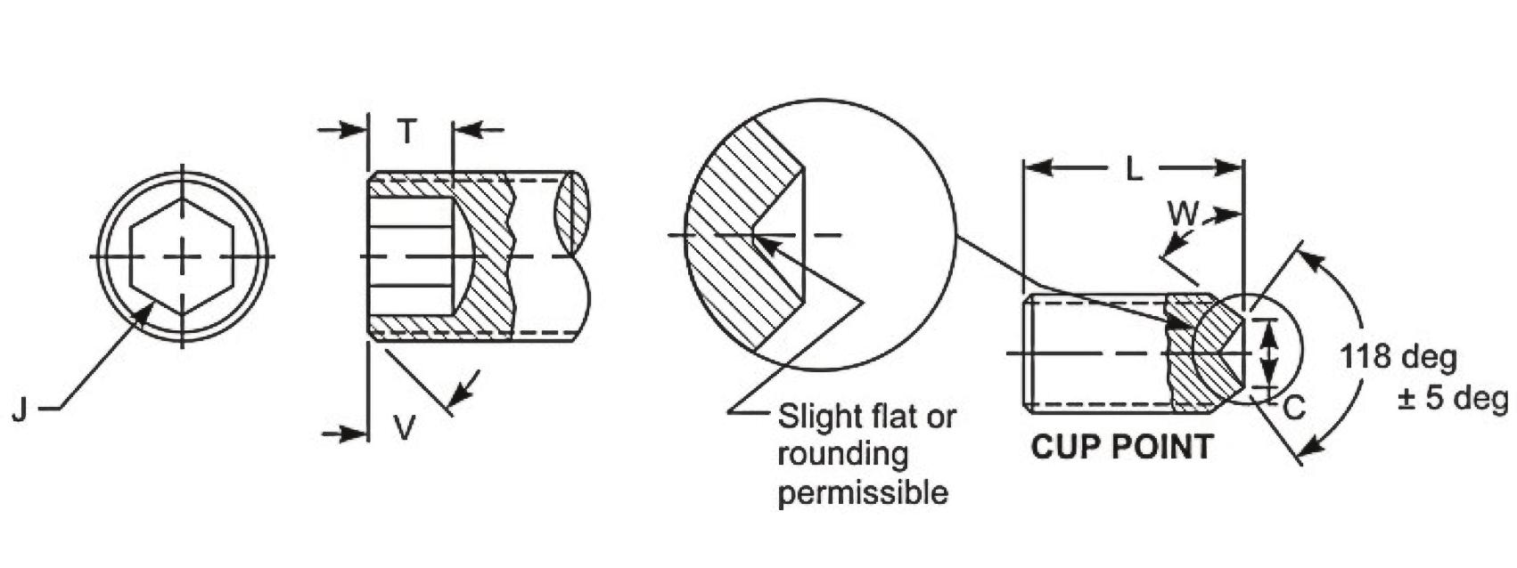 Socket Set Screw dimensions
