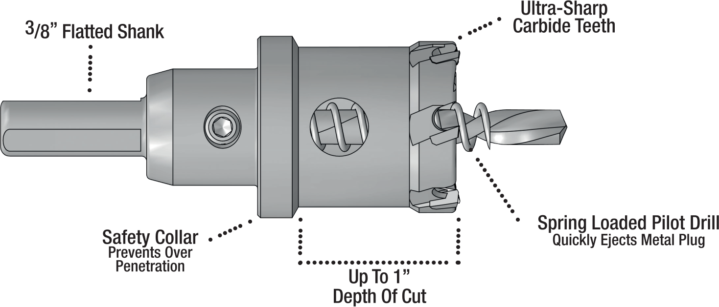"Carbide Tipped Hole Cutter - 1"" Depth dimensions"