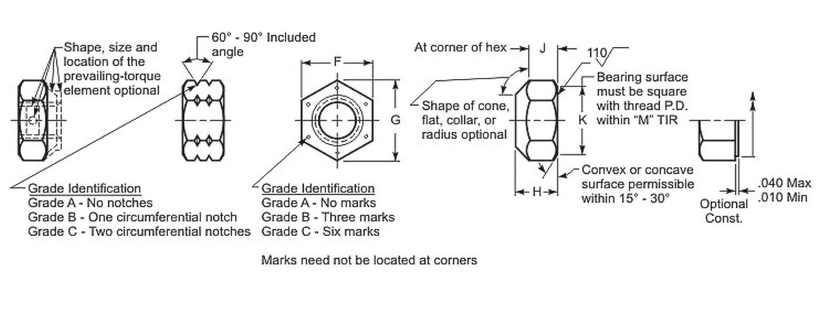 All metal locknut dimensions
