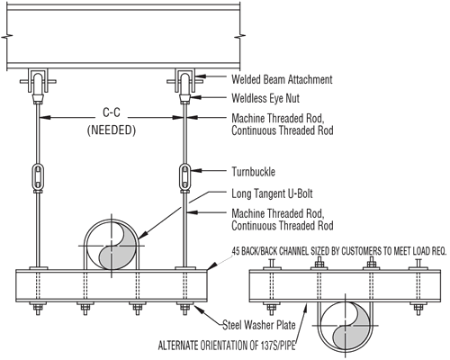 Figure 290/290L Installation Drawing