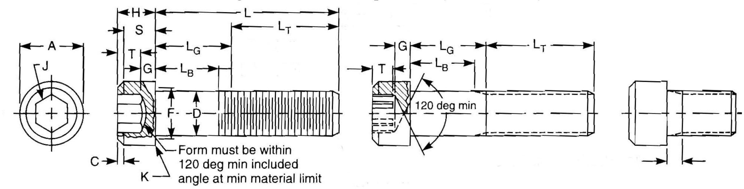 Stainless steel socket head cap screw dimensions