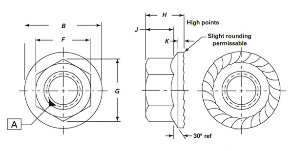Serrated flange lock nut dimensions