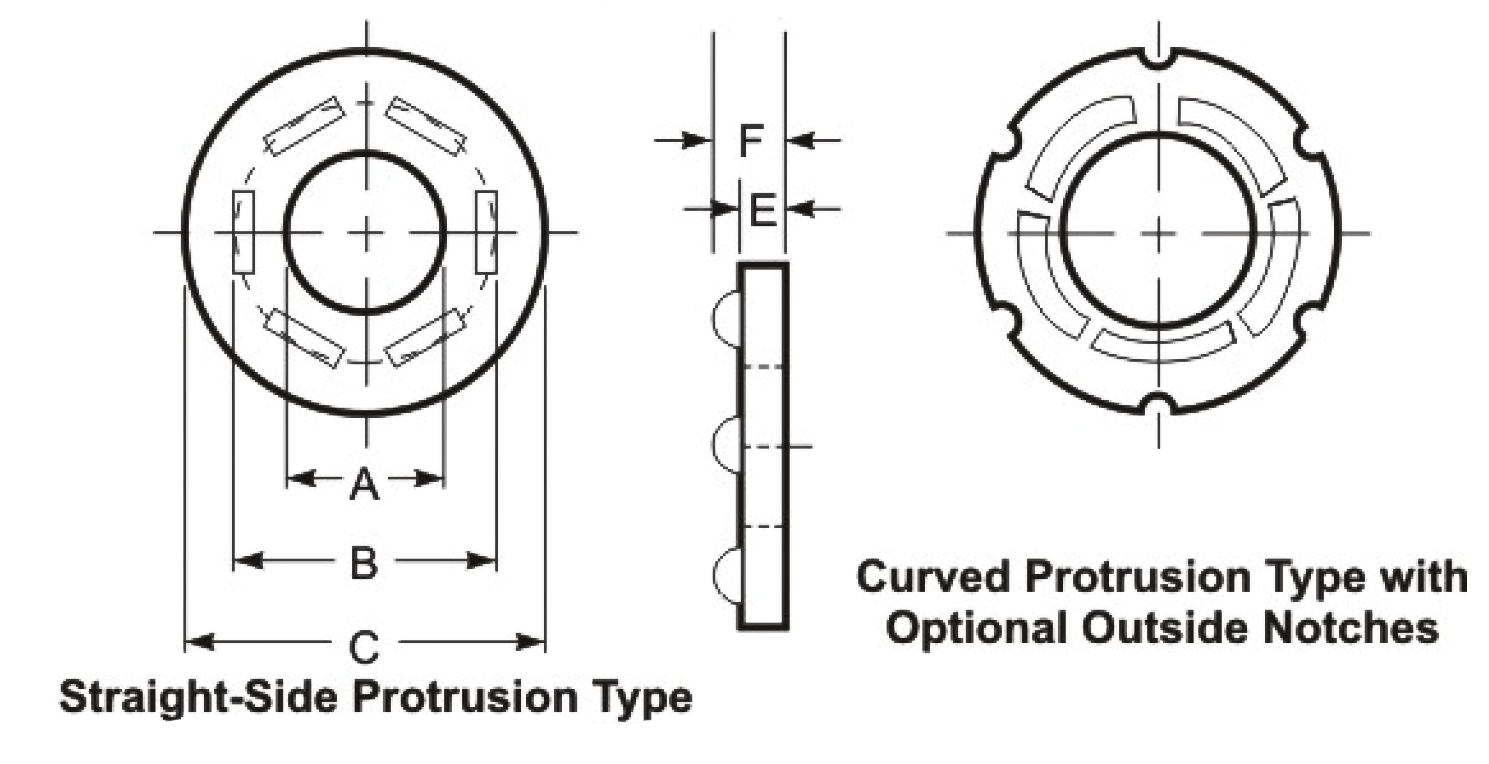 Direct Tension Indicator washer dimensions