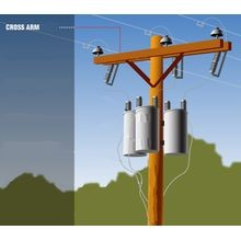 Pennington, Crossarm Wood, Reduce Deflection, Wooden Cellular Towers, Pole in Hardware