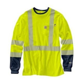 Fire Resistant Apparel