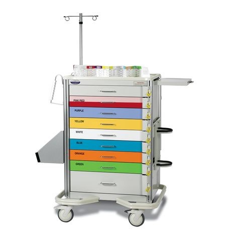 Broselow ColorCode Cart Accessory Package