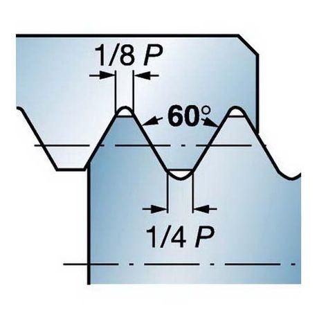 SANDVIK 5781920 | Industrial Mill & Maintenance Supply